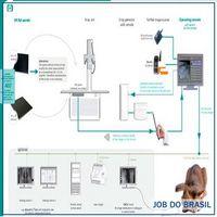 Sistema de radiologia digital